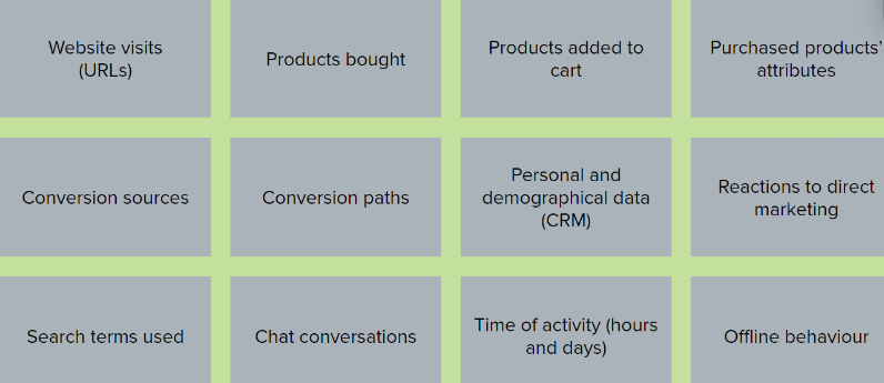 Inbound Channels for Audience data