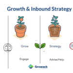 Why You Need a 'Top Of The Funnel' Growth Strategy?