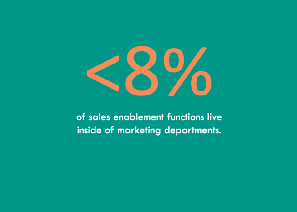 sales enablement fact